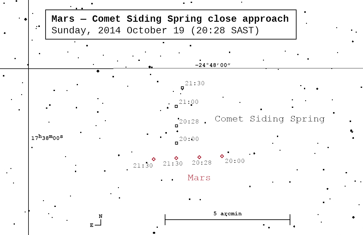 Comet Siding Spring S Encounter With Mars Assa