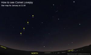 Auke Lovejoy chart 1